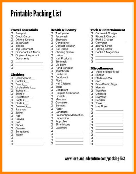 Packing Checklist Template 5 Printable Packing Lists 7 printable vacation packing list cio resumed