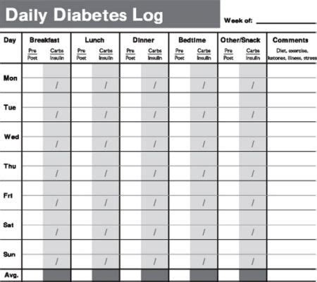 printable diabetes journal 66 best teaching human body digestive system images on