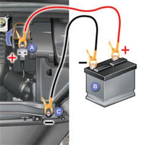 Auto Fremdstarten Reihenfolge by Peugeot 308 Batterie Praktische Tipps Peugeot 308