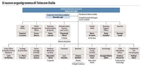 sede telecom italia telecom italia le strategie gruppo in mano a patuano