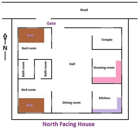 vastu north facing house plan house drawing according to vastu shastra smartastroguru