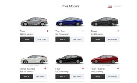 toyota website these 5 automakers the worst websites