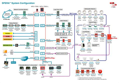 smoke loop wiring diagram wiring diagram schemes