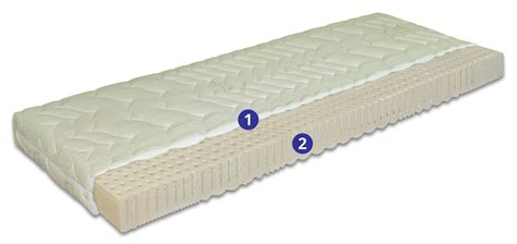 Mattress Nashville by Mattress 15 Cm With Bamboo Cover And Filling 7 Zones