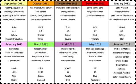 themes kindergarten month preschool activities little steps daycare