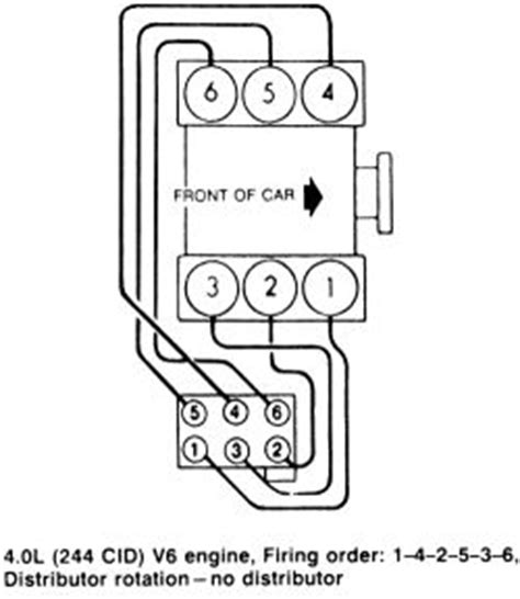 1997 ford taurus 3 0l efi 6cyl repair guides onstar 2001 ford truck explorer sport trac 2wd 4 0l efi sohc 6cyl repair guides firing orders