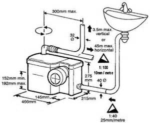 watereasy we macerator macerator for toilet amp basin with