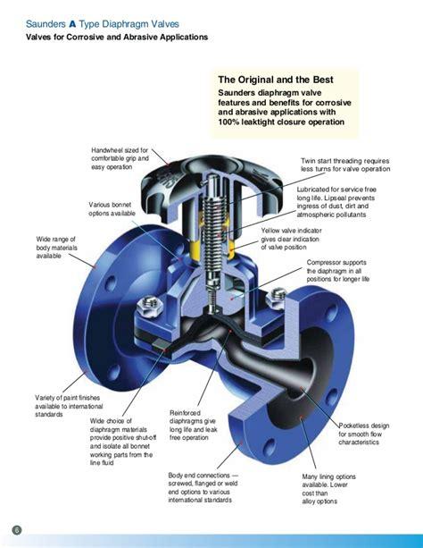 diagram valves saunders diaphragm valve