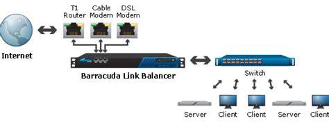 barracuda networks visio stencils barracuda link balancer 330 barraguard