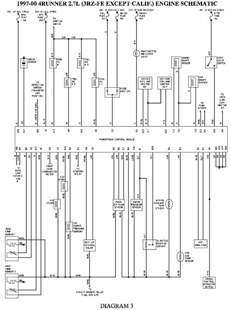 Citroen Berlingo Wiring Diagram Engine