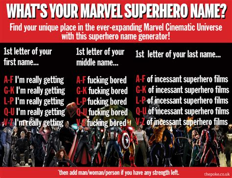 what s your marvel name the poke