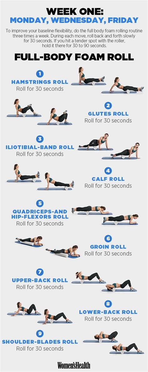 25 best ideas about low impact workout on low impact fitness low ab workout and