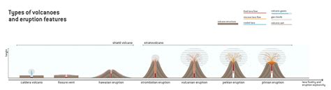 list of volcanic eruptions pin vapor cloud explosion on pinterest