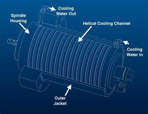 design cooling jacket cooling jacket design home design ideas