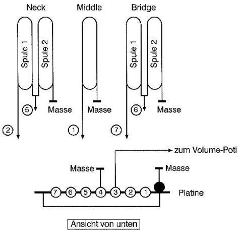 suhr hss wiring diagram efcaviation