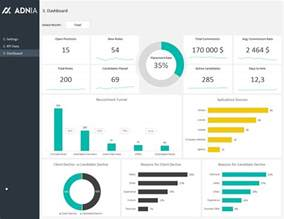 hr metrics dashboard template hr recruitment dashboard template adnia solutions