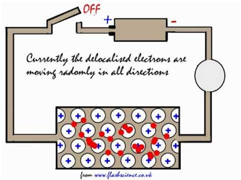 do resistors conduct electricity explaining why metals can conduct electricity