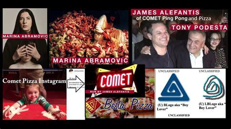 pedo art collection wikileaks pizza pedo ring summarized podestas clintons