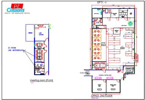 manfaat layout kantor tips cara desain interior kantor yang minimalis dan nyaman