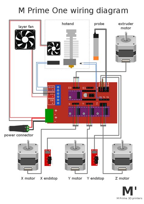 3d printer r s wiring diagram wiring diagram schemes