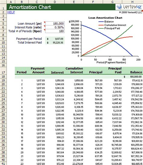 Mortgage Calculator Spreadsheet Amortization by Amortization Chart Template Create A Simple Amortization