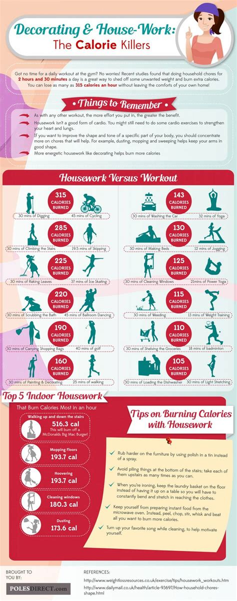 How Many Calories Does Gardening Burn by How Many Calories Does Housework Burn Infographic Mnn