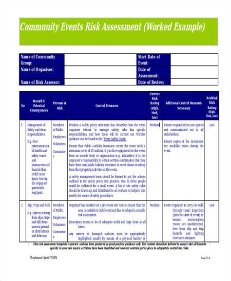 Risk Assessment Form Template Community Risk Assessment Template