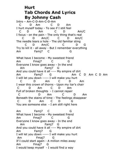 Guitar Chords Hurt Johnny