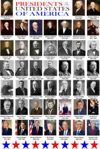 united states presidents chronological order