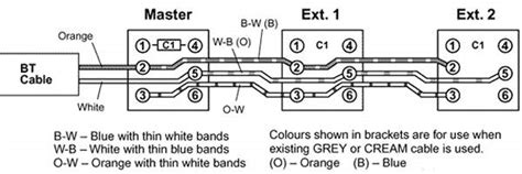wiring bt extension cable forum