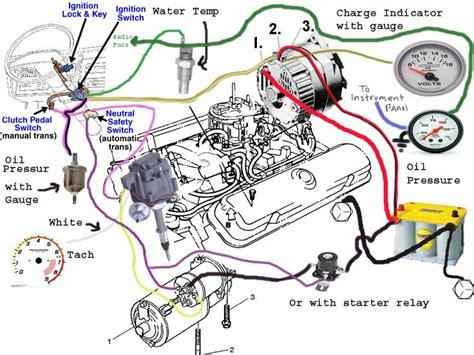 1979 trans am starter wiring diagram 36 wiring diagram