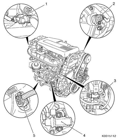 opel corsa engine diagram opel corsa c fuse box diagram vauxhall corsa c wiring