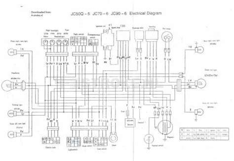 honda jincheng jc50q 5 jc70q 5 and jc90 6 wiring