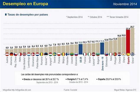 seguro de desempleo cuanto se paga 2016 seguro de desempleo 2016 cuanto es en argentina cuanto es