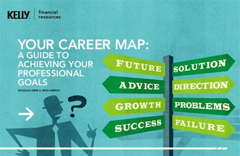 your career map a guide to achieve your professional goal