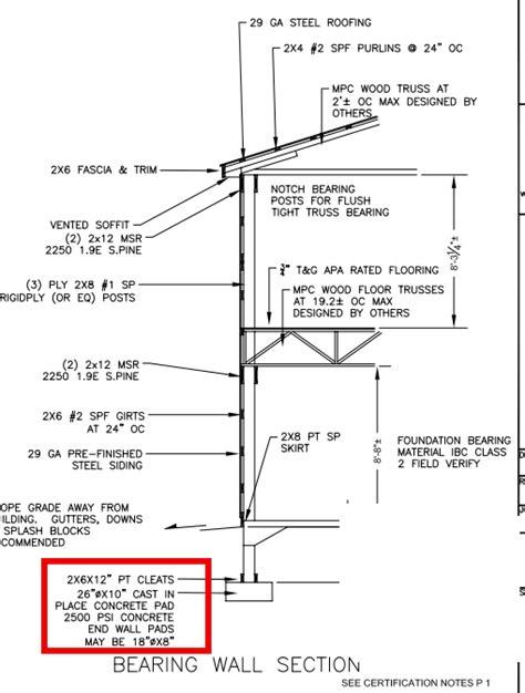 Cleary Pole Barns Pole Barn House Plans Milligan S Gander Hill Farm
