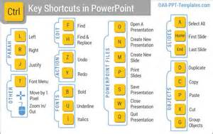 control key shortcuts infographic from all ppt templates