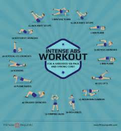 natural beauty and body lunchtime abs workout