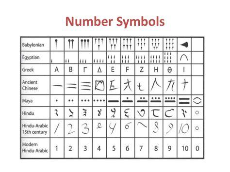 section number symbol image gallery number symbols