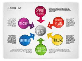 Business Plan Model Template Best 25 Business Model Template Ideas On Pinterest