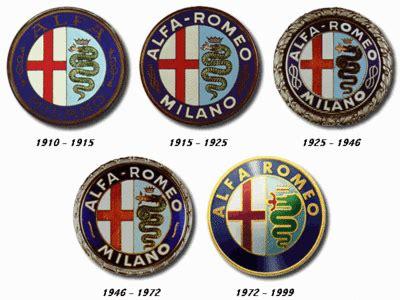 gif format erklärung das logodesign portal the alfa romeo logo