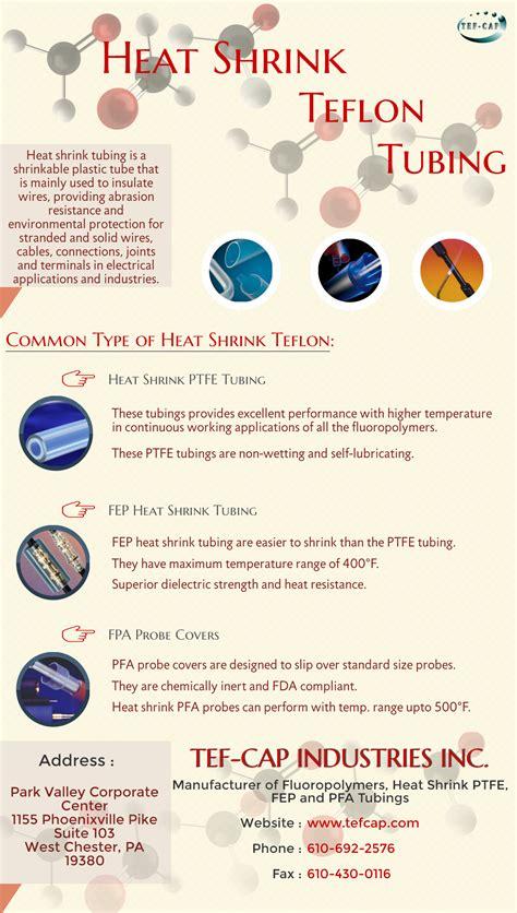 Info Teflon tef cap industries inc high performance fluoropolymer