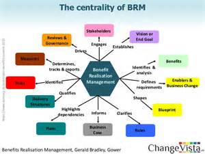 benefits realisation management third sector forum 13th