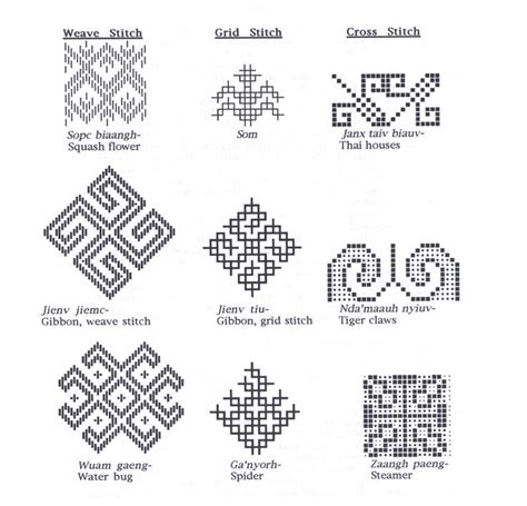 language pattern meaning hmong embroidery meaning makaroka com