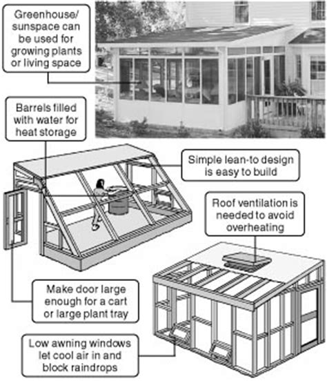 How Much To Build A Sunroom 769 Build An Inexpensive Efficient Sunroom Greenhouse