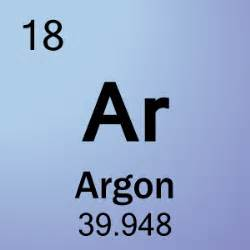 Element With 18 Protons Argon Thinglink