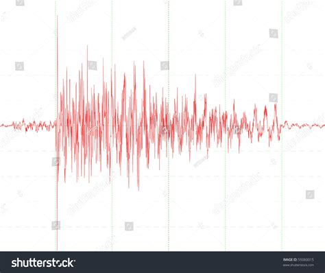 earthquake graph image gallery seismograph graph