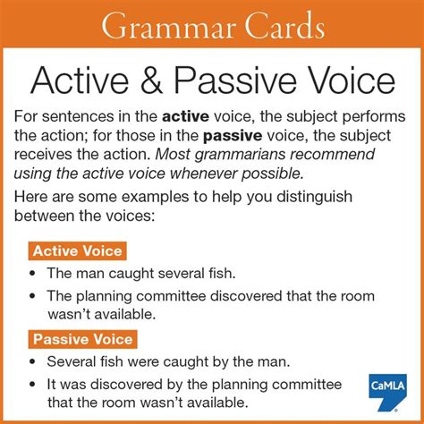 business letter passive voice or active voice active passive voice completely learning with exles