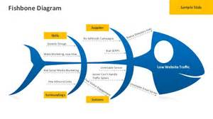 Powerpoint Template Exles by Wheel Diagram For Powerpoint Wheel Get Free Image About