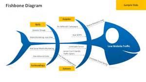download free sample slide of a fishbone diagram